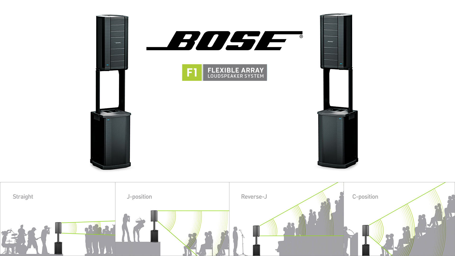 Two bose f1 model 812 2 sub bundle jireh supplies - Impianti bose per casa ...